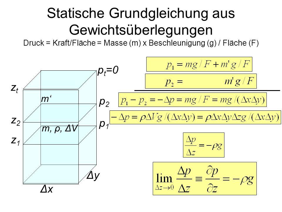 Statische Grundgleichung aus Gewichtsüberlegungen Druck = Kraft/Fläche = Masse (m) x Beschleunigung (g) / Fläche (F)