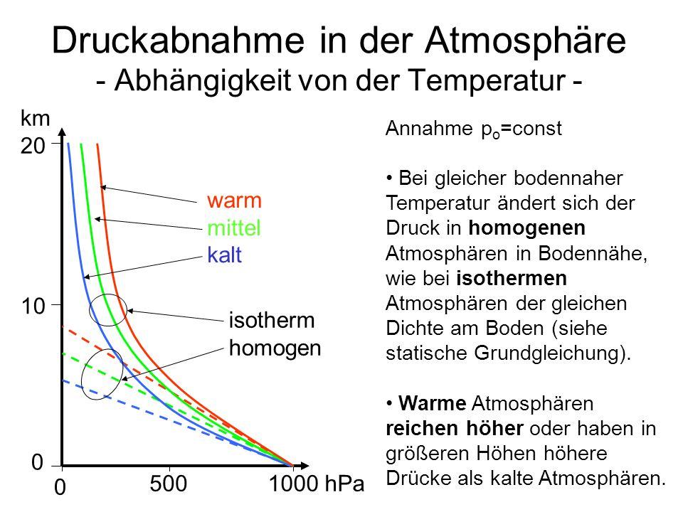 Druckabnahme in der Atmosphäre - Abhängigkeit von der Temperatur -
