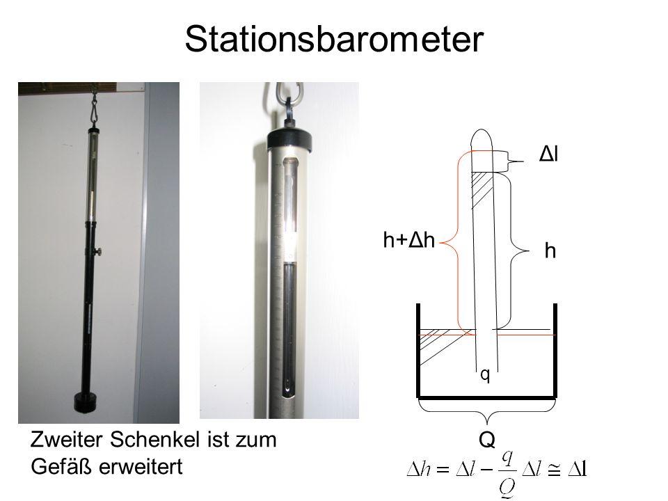 Stationsbarometer Δl h+Δh h Zweiter Schenkel ist zum Gefäß erweitert Q