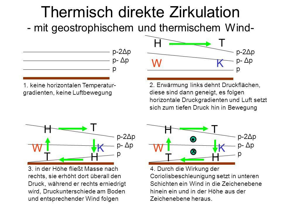 Thermisch direkte Zirkulation - mit geostrophischem und thermischem Wind-