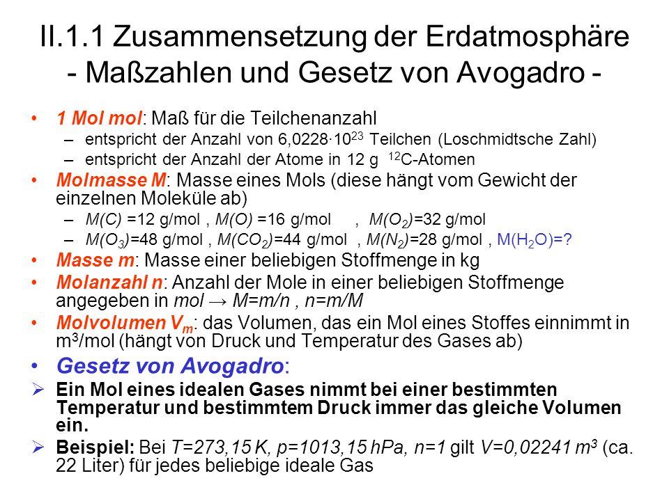 II.1.1 Zusammensetzung der Erdatmosphäre - Maßzahlen und Gesetz von Avogadro -