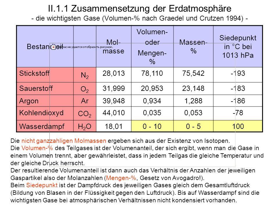 Siedepunkt in °C bei 1013 hPa