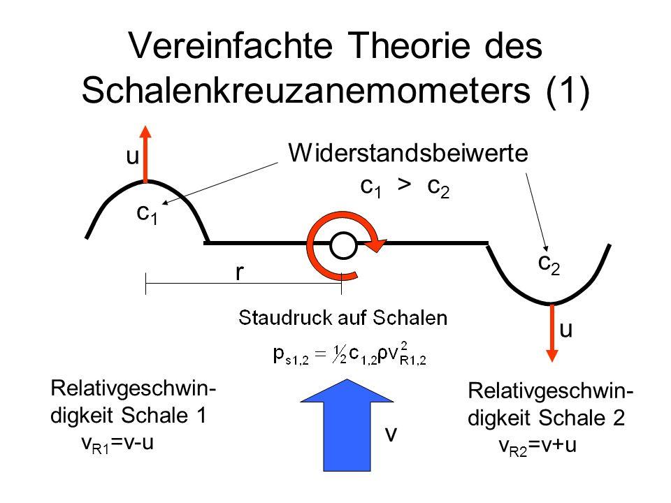 Vereinfachte Theorie des Schalenkreuzanemometers (1)