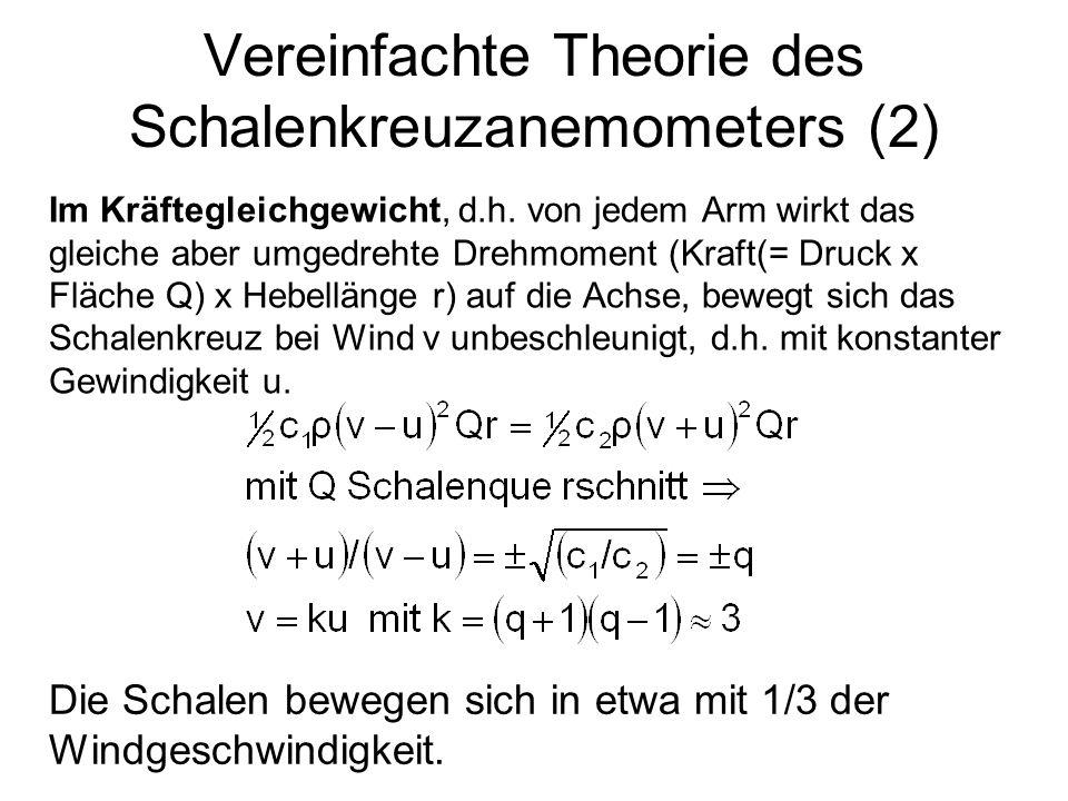 Vereinfachte Theorie des Schalenkreuzanemometers (2)