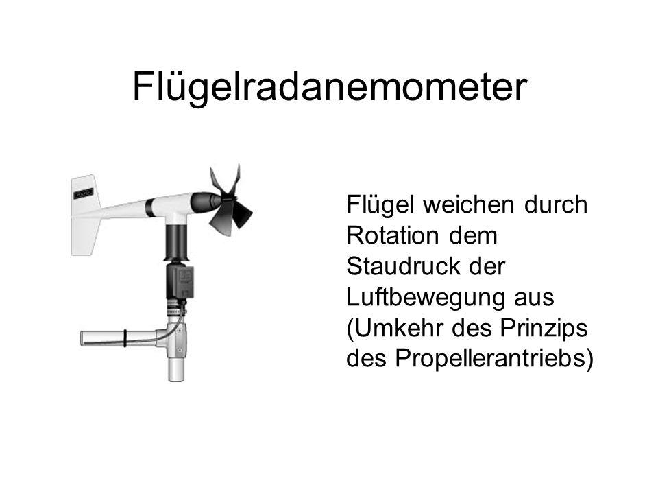 Flügelradanemometer Flügel weichen durch Rotation dem Staudruck der Luftbewegung aus (Umkehr des Prinzips des Propellerantriebs)