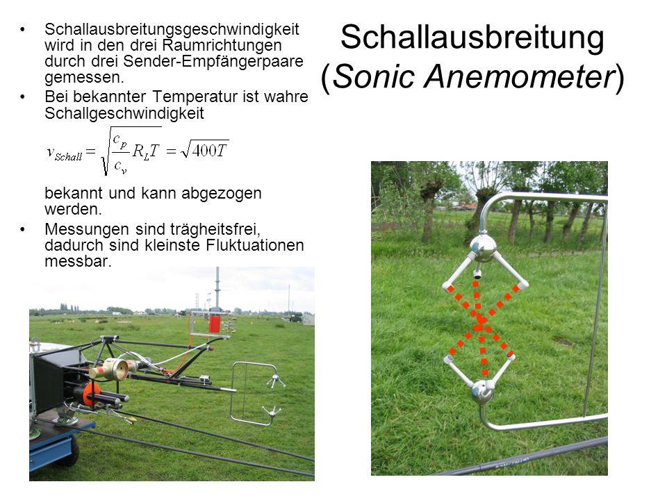 Schallausbreitung (Sonic Anemometer)