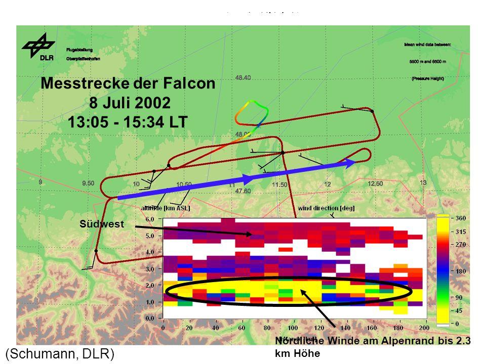 Messtrecke der Falcon 8 Juli 2002