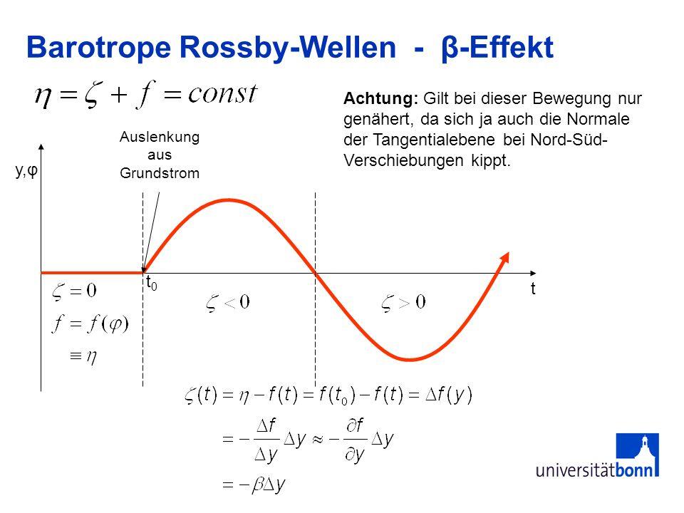 Barotrope Rossby-Wellen - β-Effekt