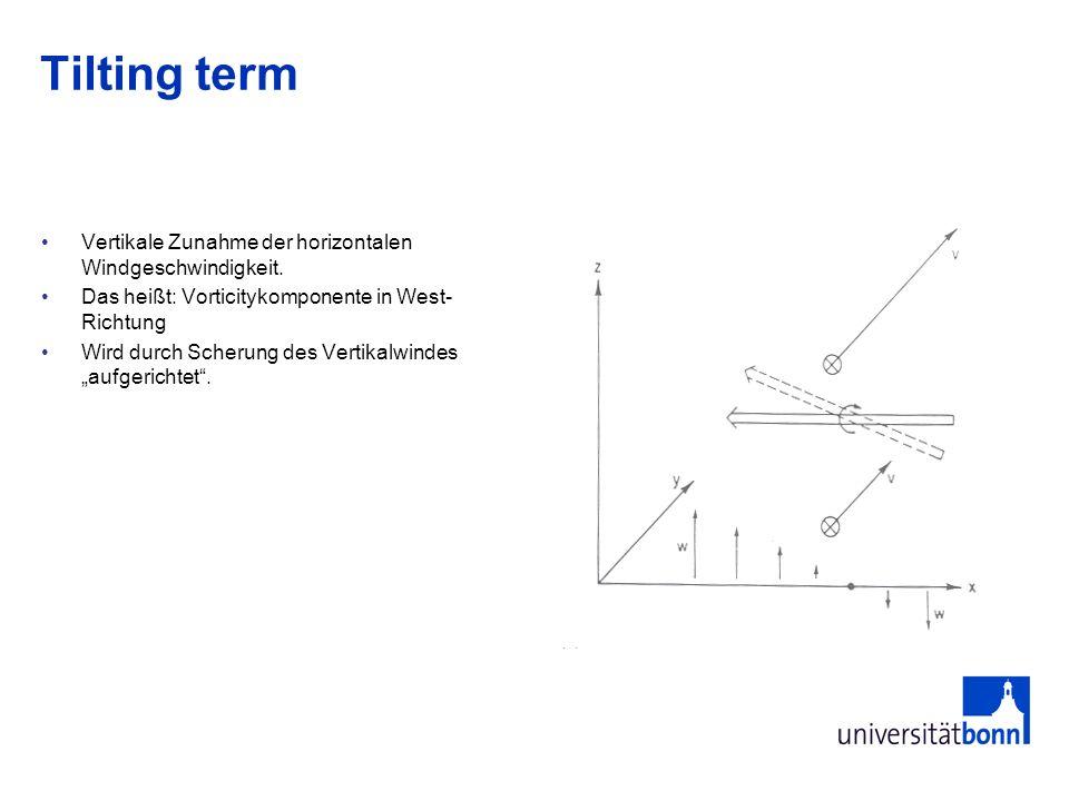 Tilting term Vertikale Zunahme der horizontalen Windgeschwindigkeit.
