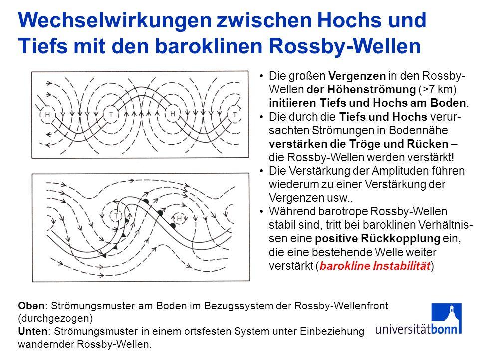 Wechselwirkungen zwischen Hochs und Tiefs mit den baroklinen Rossby-Wellen