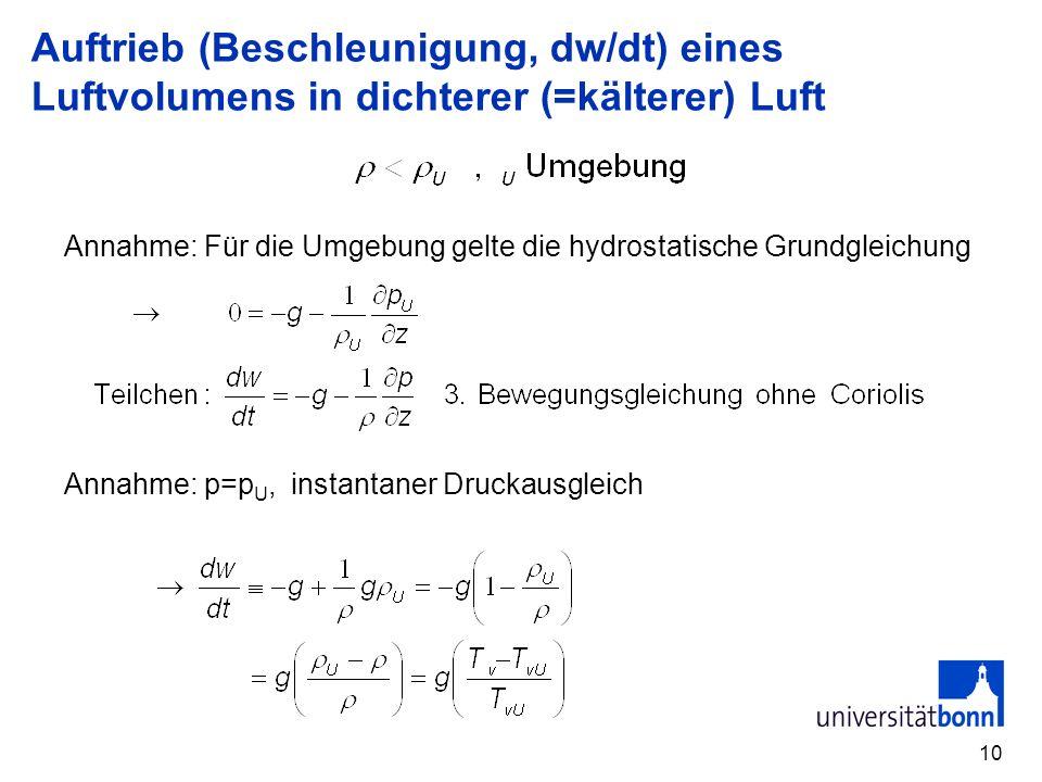 Auftrieb (Beschleunigung, dw/dt) eines Luftvolumens in dichterer (=kälterer) Luft