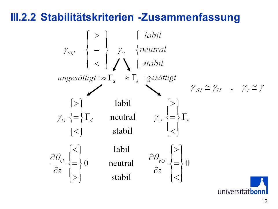 III.2.2 Stabilitätskriterien -Zusammenfassung