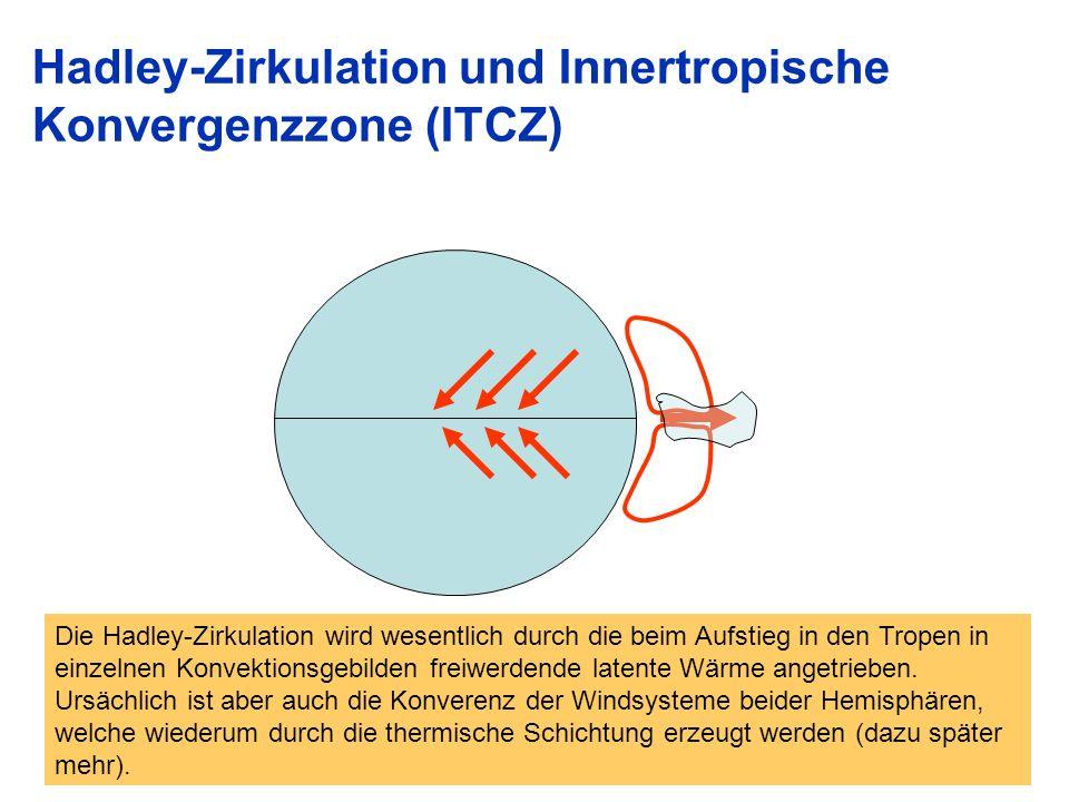 Hadley-Zirkulation und Innertropische Konvergenzzone (ITCZ)