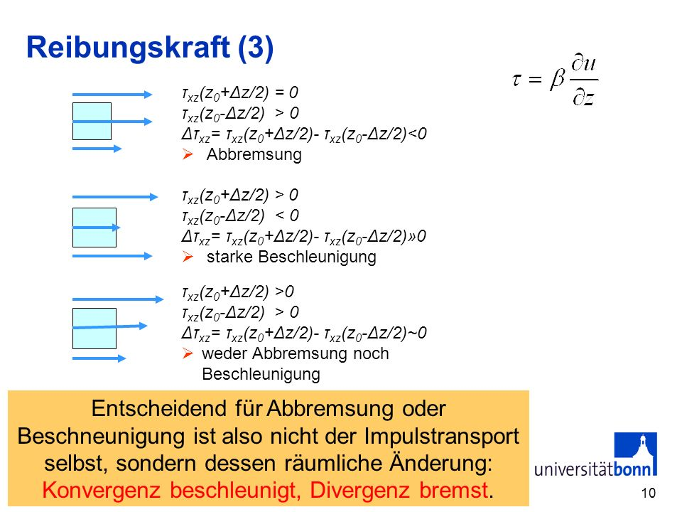 Reibungskraft (3) τxz(z0+Δz/2) = 0. τxz(z0-Δz/2) > 0. Δτxz= τxz(z0+Δz/2)- τxz(z0-Δz/2)<0. Abbremsung.