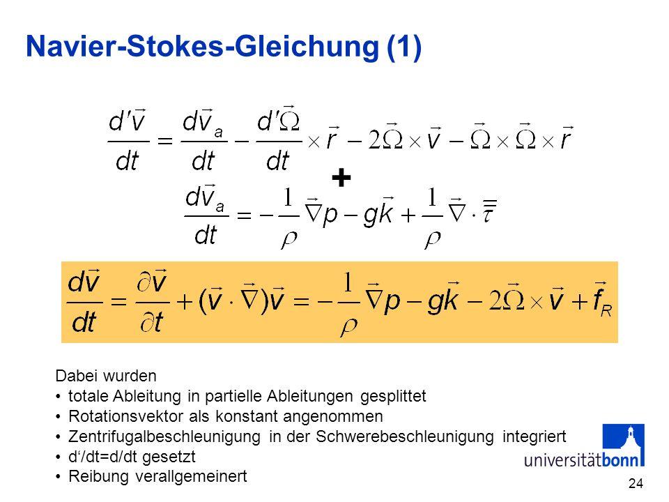 Navier-Stokes-Gleichung (1)