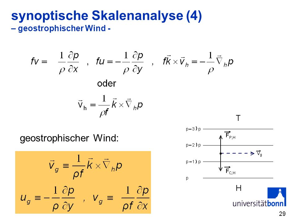synoptische Skalenanalyse (4) – geostrophischer Wind -