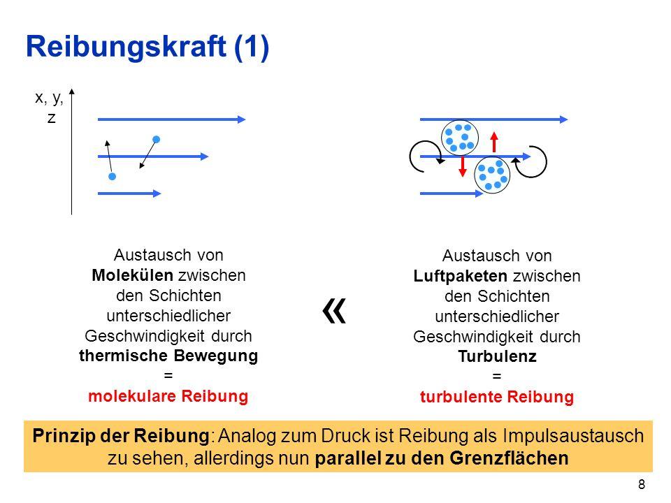 Reibungskraft (1) x, y, z. Austausch von Molekülen zwischen den Schichten unterschiedlicher Geschwindigkeit durch thermische Bewegung.