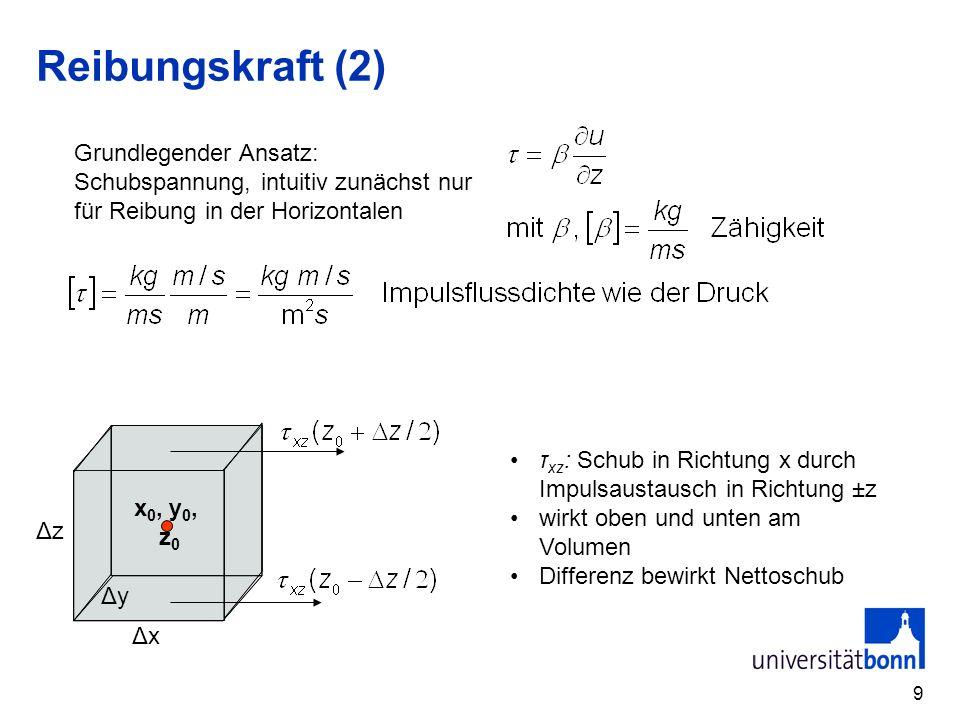 Reibungskraft (2) Grundlegender Ansatz: Schubspannung, intuitiv zunächst nur für Reibung in der Horizontalen.