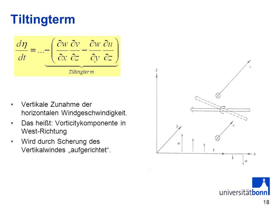 Tiltingterm Vertikale Zunahme der horizontalen Windgeschwindigkeit.