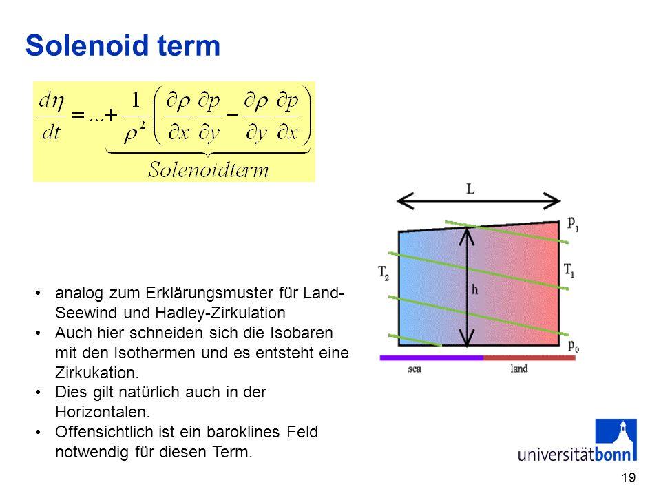 Solenoid term analog zum Erklärungsmuster für Land-Seewind und Hadley-Zirkulation.