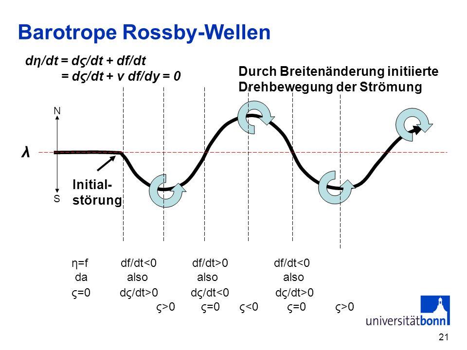 Barotrope Rossby-Wellen
