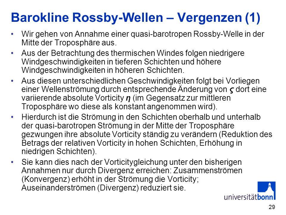 Barokline Rossby-Wellen – Vergenzen (1)