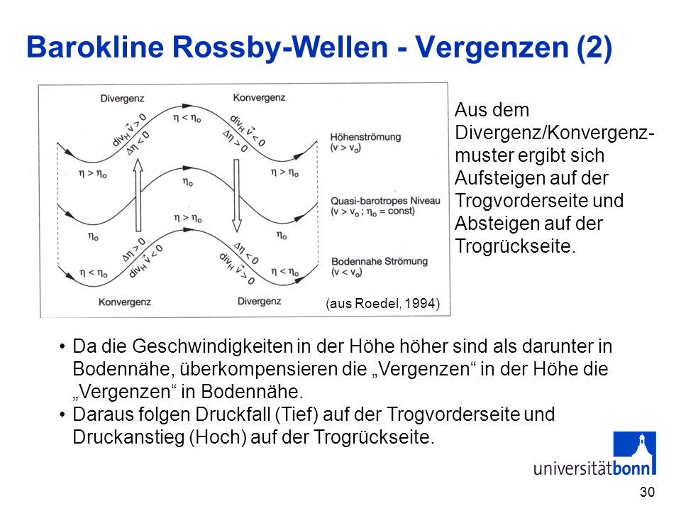 Barokline Rossby-Wellen - Vergenzen (2)