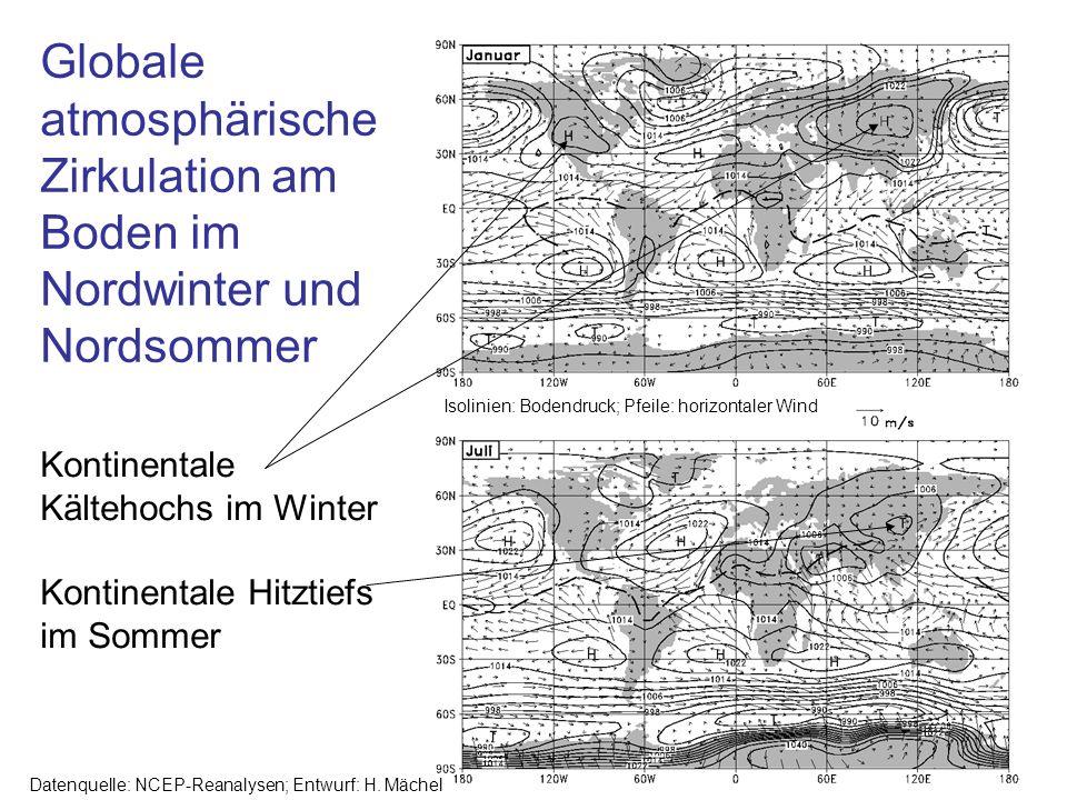 Globale atmosphärische Zirkulation am Boden im Nordwinter und Nordsommer
