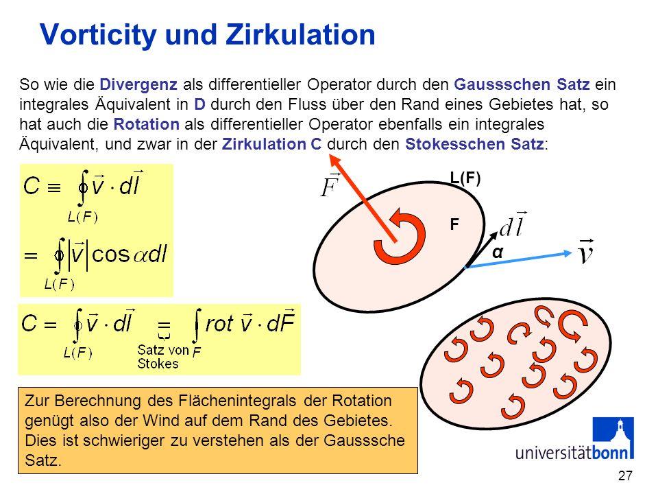 Vorticity und Zirkulation