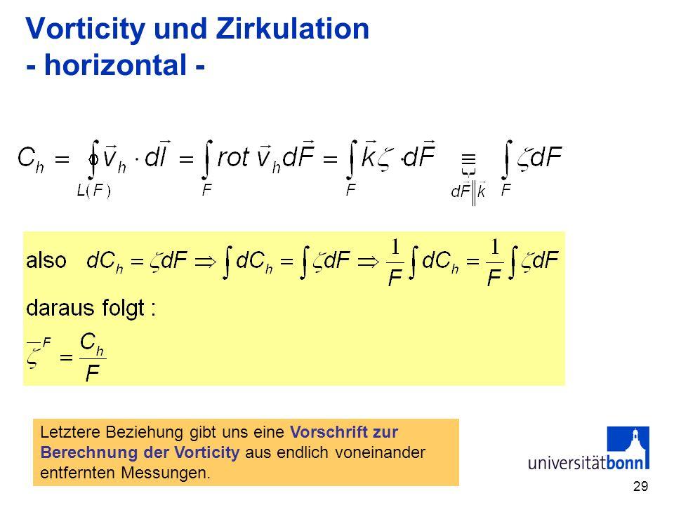 Vorticity und Zirkulation - horizontal -
