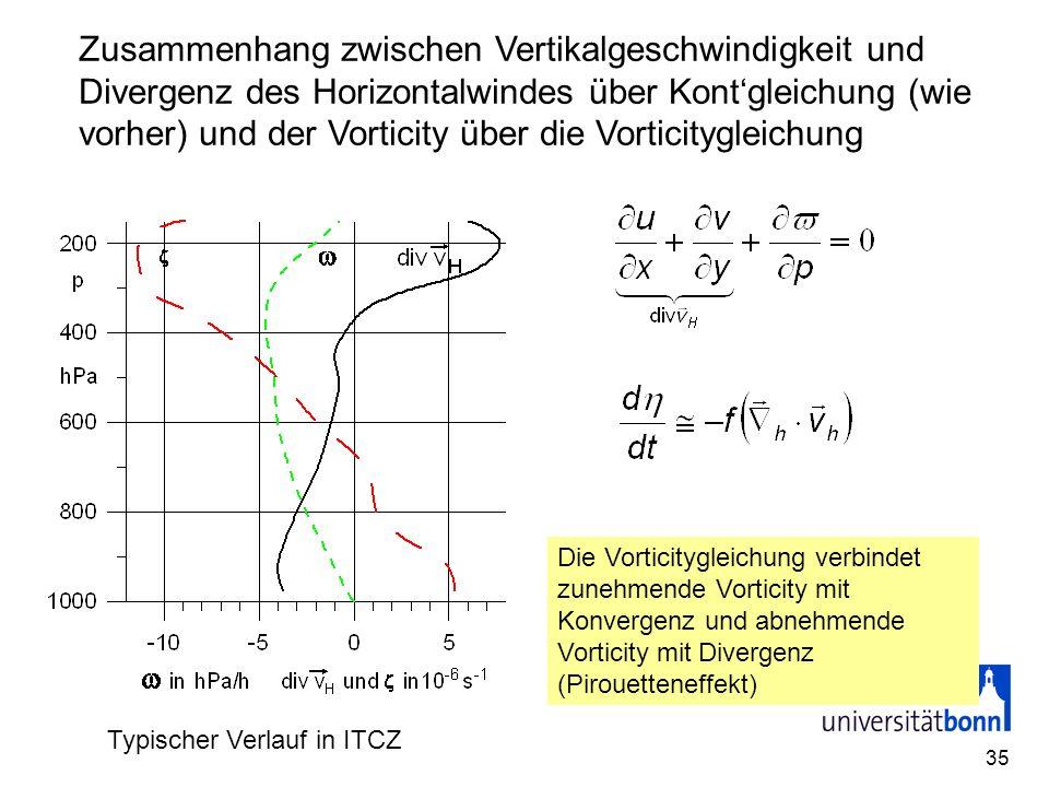 Zusammenhang zwischen Vertikalgeschwindigkeit und Divergenz des Horizontalwindes über Kont'gleichung (wie vorher) und der Vorticity über die Vorticitygleichung