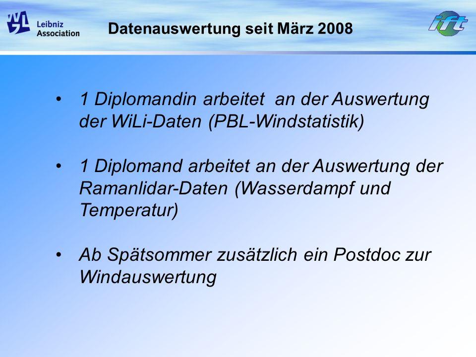 Ab Spätsommer zusätzlich ein Postdoc zur Windauswertung