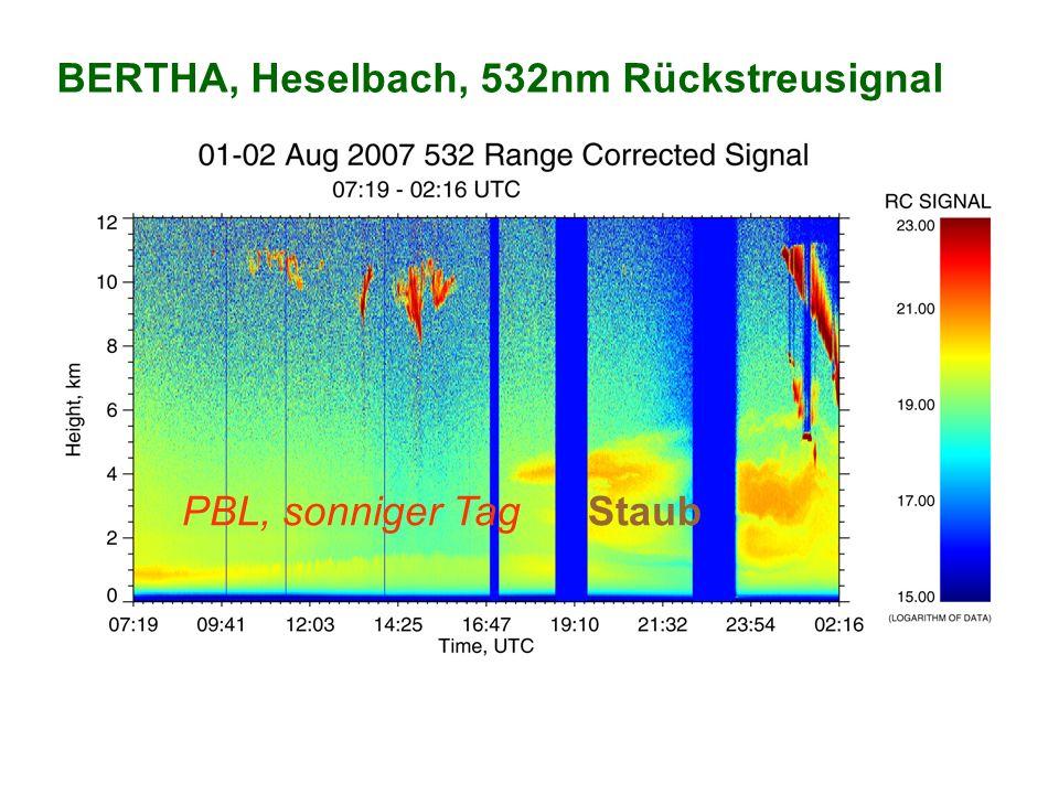 BERTHA, Heselbach, 532nm Rückstreusignal