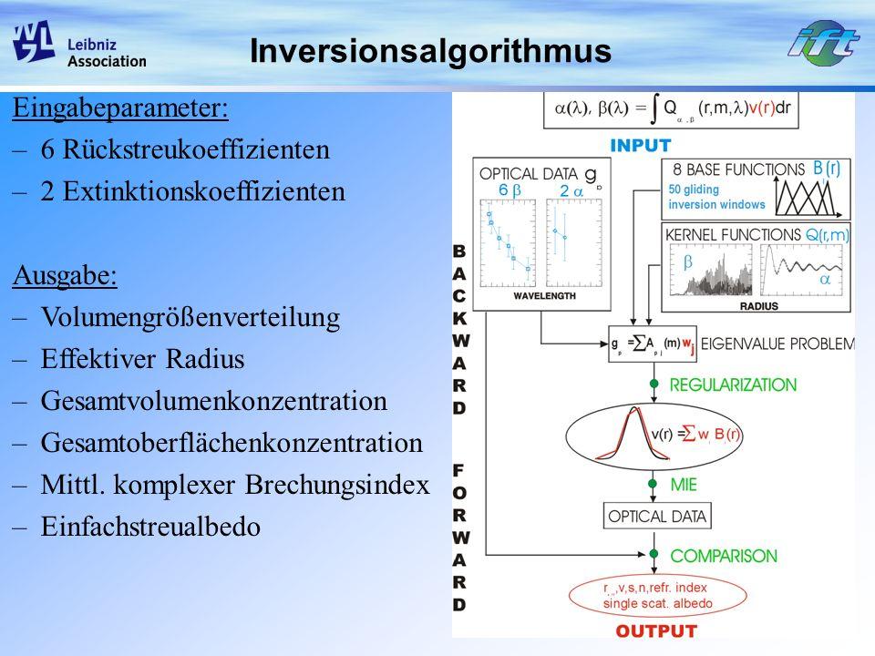 Inversionsalgorithmus