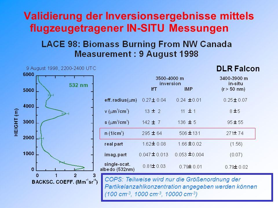 Validierung der Inversionsergebnisse mittels flugzeugetragener IN-SITU Messungen
