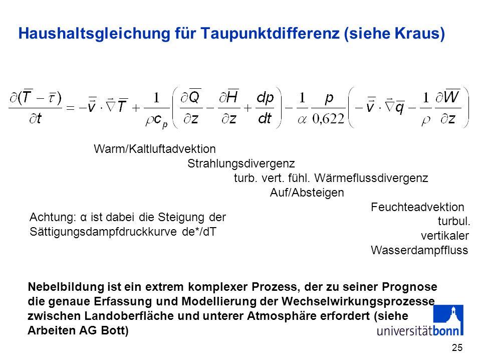 Haushaltsgleichung für Taupunktdifferenz (siehe Kraus)