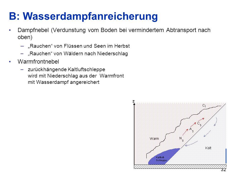 B: Wasserdampfanreicherung