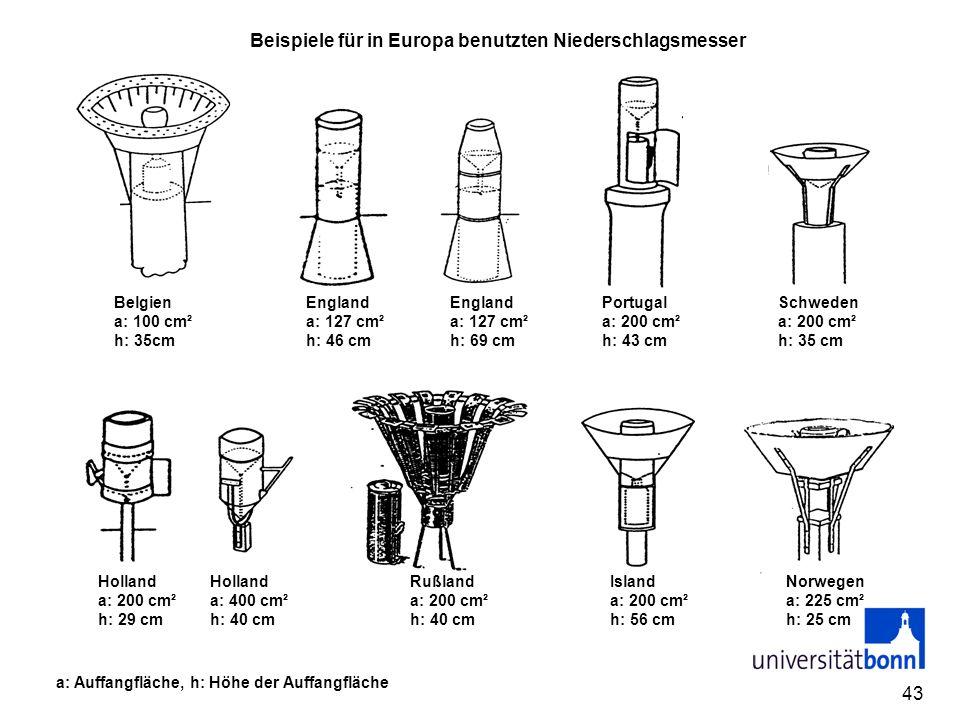Beispiele für in Europa benutzten Niederschlagsmesser