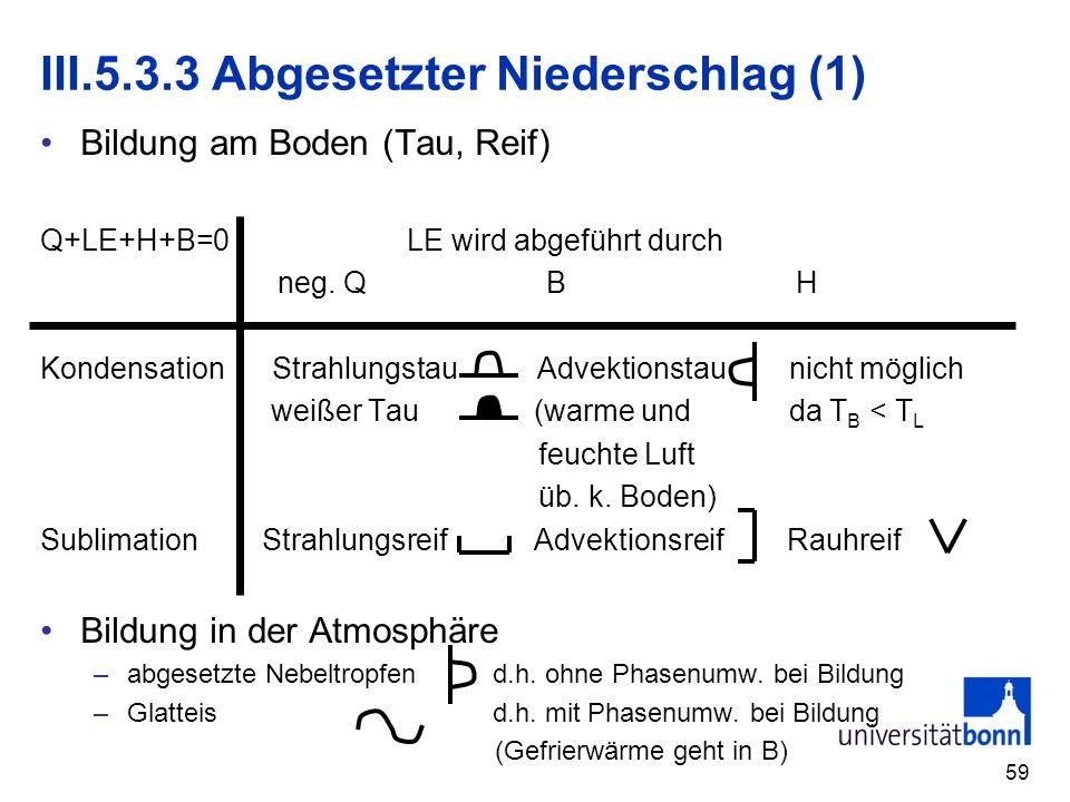III.5.3.3 Abgesetzter Niederschlag (1)
