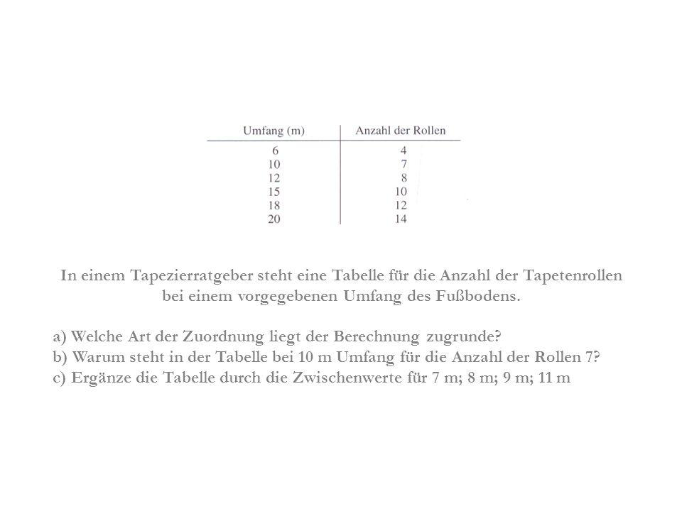 In einem Tapezierratgeber steht eine Tabelle für die Anzahl der Tapetenrollen bei einem vorgegebenen Umfang des Fußbodens.
