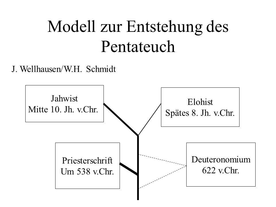 Modell zur Entstehung des Pentateuch