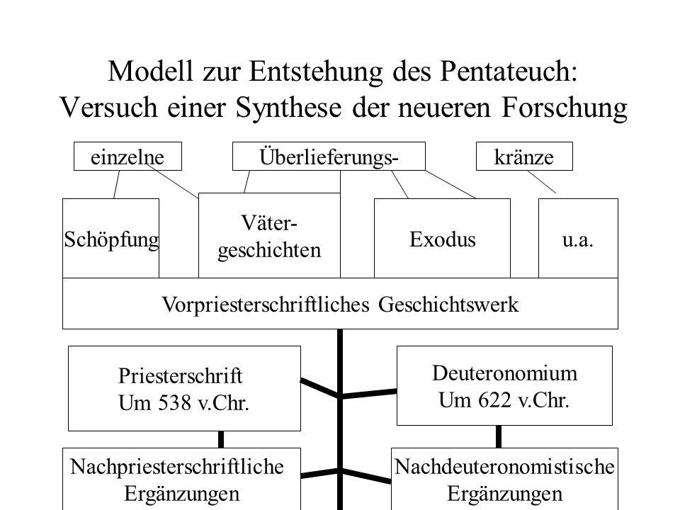 Modell zur Entstehung des Pentateuch: Versuch einer Synthese der neueren Forschung
