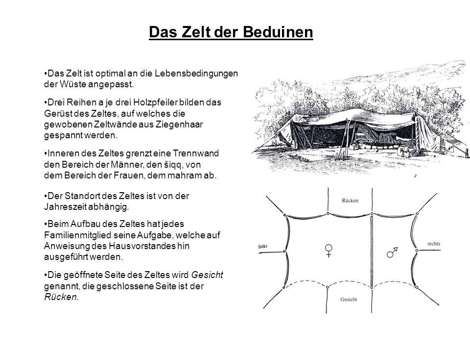 Das Zelt der Beduinen Das Zelt ist optimal an die Lebensbedingungen der Wüste angepasst.