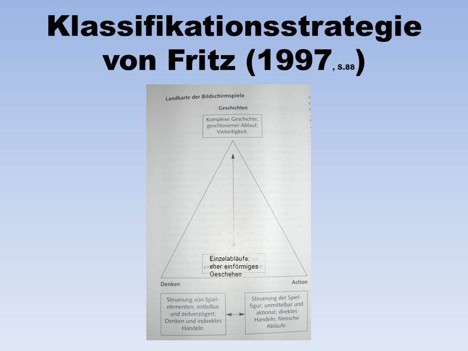 Klassifikationsstrategie von Fritz (1997, S.88)