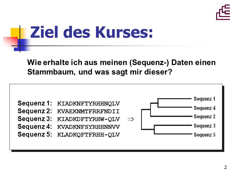 Ziel des Kurses: Wie erhalte ich aus meinen (Sequenz-) Daten einen Stammbaum, und was sagt mir dieser