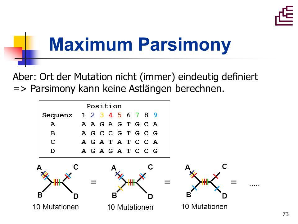 Maximum Parsimony Aber: Ort der Mutation nicht (immer) eindeutig definiert => Parsimony kann keine Astlängen berechnen.