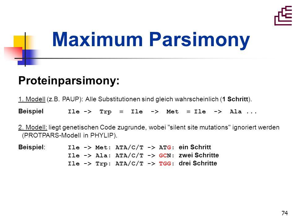 Maximum Parsimony Proteinparsimony: