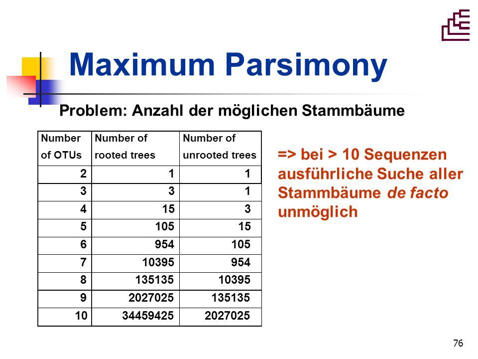 Maximum Parsimony Problem: Anzahl der möglichen Stammbäume