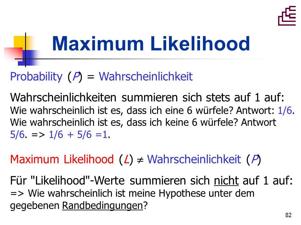 Maximum Likelihood Probability (P) = Wahrscheinlichkeit