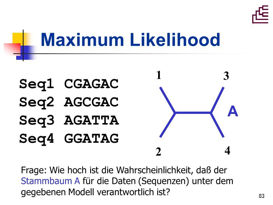 Maximum Likelihood Seq1 CGAGAC Seq2 AGCGAC Seq3 AGATTA Seq4 GGATAG A 1